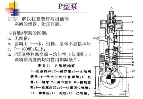 康菱发电机结构图解